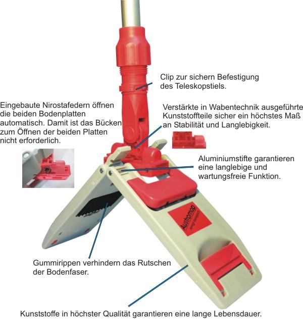 kaufen Bodenexpress Duo 40 cm mit Teleskopstange