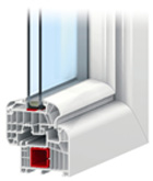 Fenster Ideal 8000®