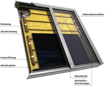 kaufen AKS DOMA Solarkollektoren