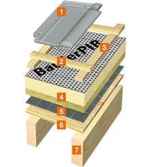 Bauplast P Spezialbitumen