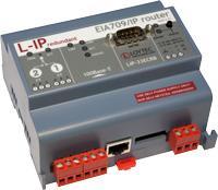 L-IP Router Redundant