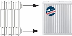 Reno Compact - Compactheizkörper mit Nabenabstand