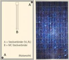CoolPV - Module zur Gewinnung von elektrischer und