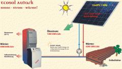 EcoSol Autark Intelligentes System