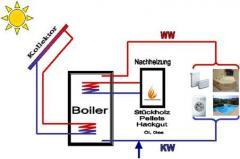 Solaranlagen zur Warmwasserbereitung
