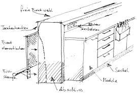 Auftrag Services für die Möbelkonstruktion